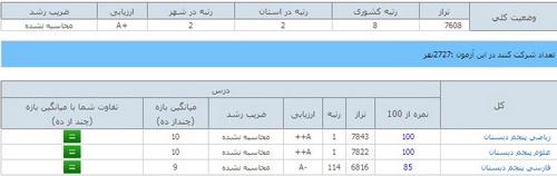 http://hastiyemaman.persiangig.com/image%2012/%DA%A9%D8%A7%D8%B1%D9%86%D8%A7%D9%85%D9%87%2021%20%D8%AA%DB%8C%D8%B1%2092.jpg