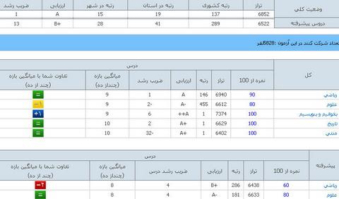 http://hastiyemaman.persiangig.com/image%209/%D8%A2%D8%B2%D9%85%D9%88%D9%86%2027%20%D8%A8%D9%87%D9%85%D9%86%2091.jpg