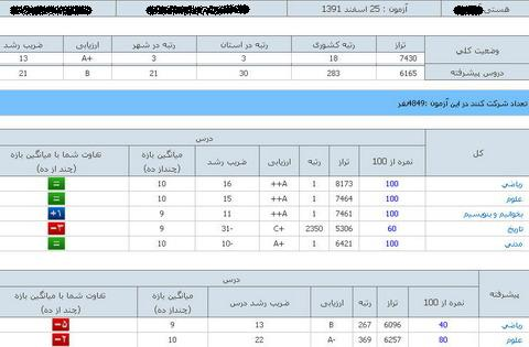 http://hastiyemaman.persiangig.com/image%209/%DA%A9%D8%A7%D8%B1%D9%86%D8%A7%D9%85%D9%87%2025%20%D8%A7%D8%B3%D9%81%D9%86%D8%AF%2091.jpg